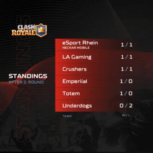 A1 Adria League S5 Clash Royale Standings