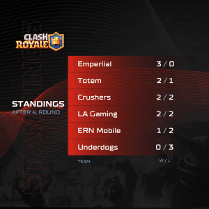 A1 Adria League S5 - Clash Royale Standings 5