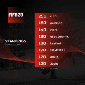 A1 Adria League - FIFA Standings 5