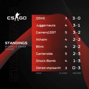 A1 Adria League S5 - CS:GO Standings 5-1