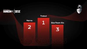A1 Gaming Weekend - Rainbow Six Siege