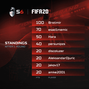 A1 Adria League S6 - FIFA Standings 1
