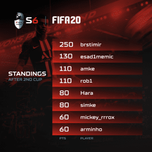 A1 Adria League S6 - FIFA20 Standings 3