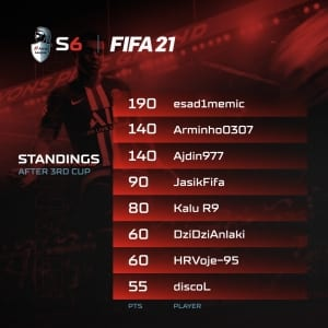 A1 Adria League S6 - FIFA21 Standings