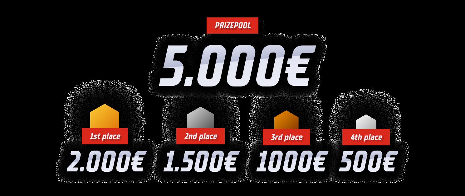 CS:GO Prize pool
