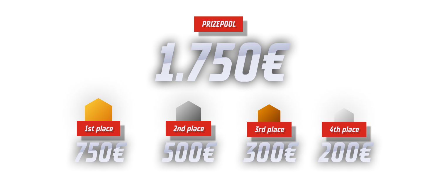 FIFA Prize pool